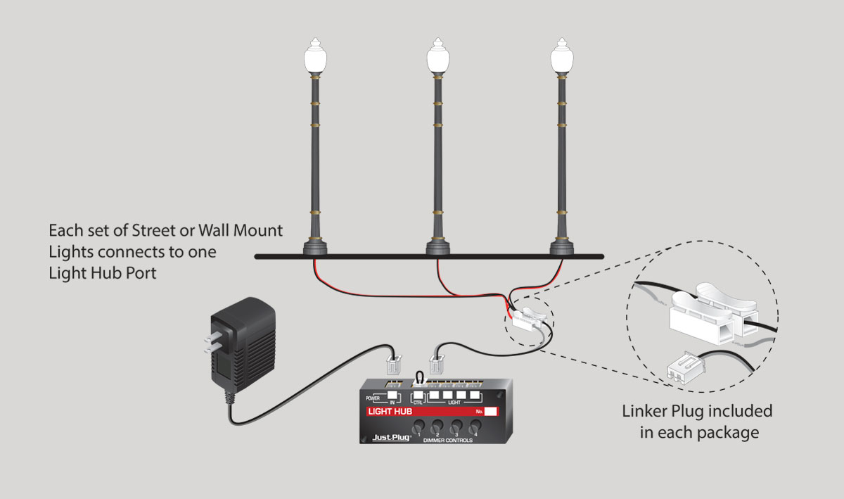 Plug Lighting Diagram Wiring Blog French Electrical Entry Wall Mount Lights O Scale Woodland Scenics
